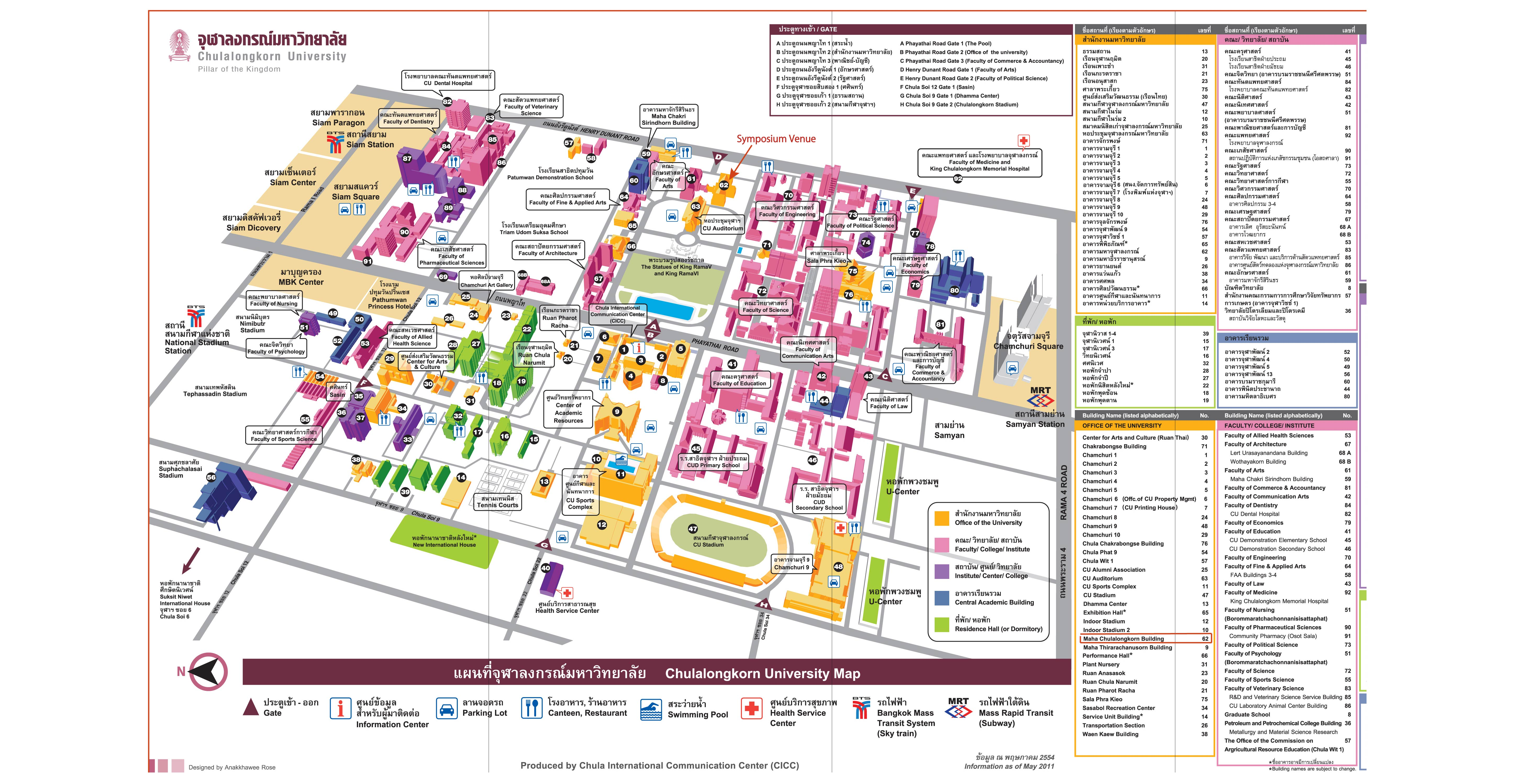 Chula medical library chulalongkorn university, faculty of medicine online journal list